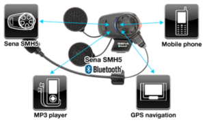 Sena SMH5-02 Bluetooth Headset:Intercom Full-Face Helmet Kit - connection overview